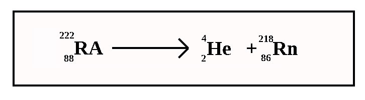Alpha And Beta Decay Physics A Level