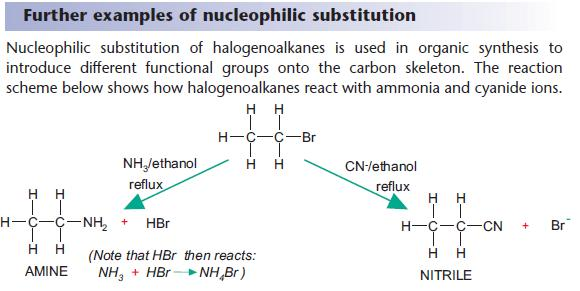 substitution reaction example