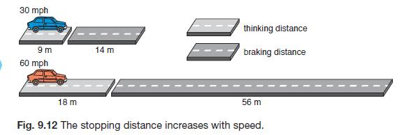 Forces and their effects physics gcse ccuart Choice Image