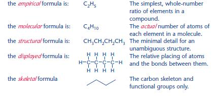 Introduction to organic chemistry chemistry a level revision carbon chains altavistaventures Images