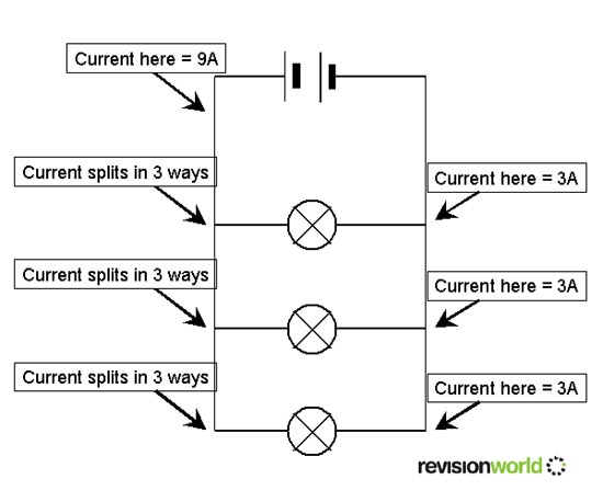 series and parallel circuits physics gcse revision