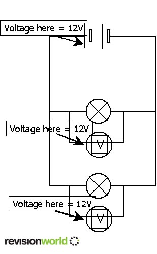 series and parallel circuits physics gcse revisionvoltage in a parallel circuit